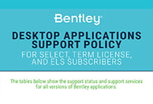 When Does Support for Your Version Expire?