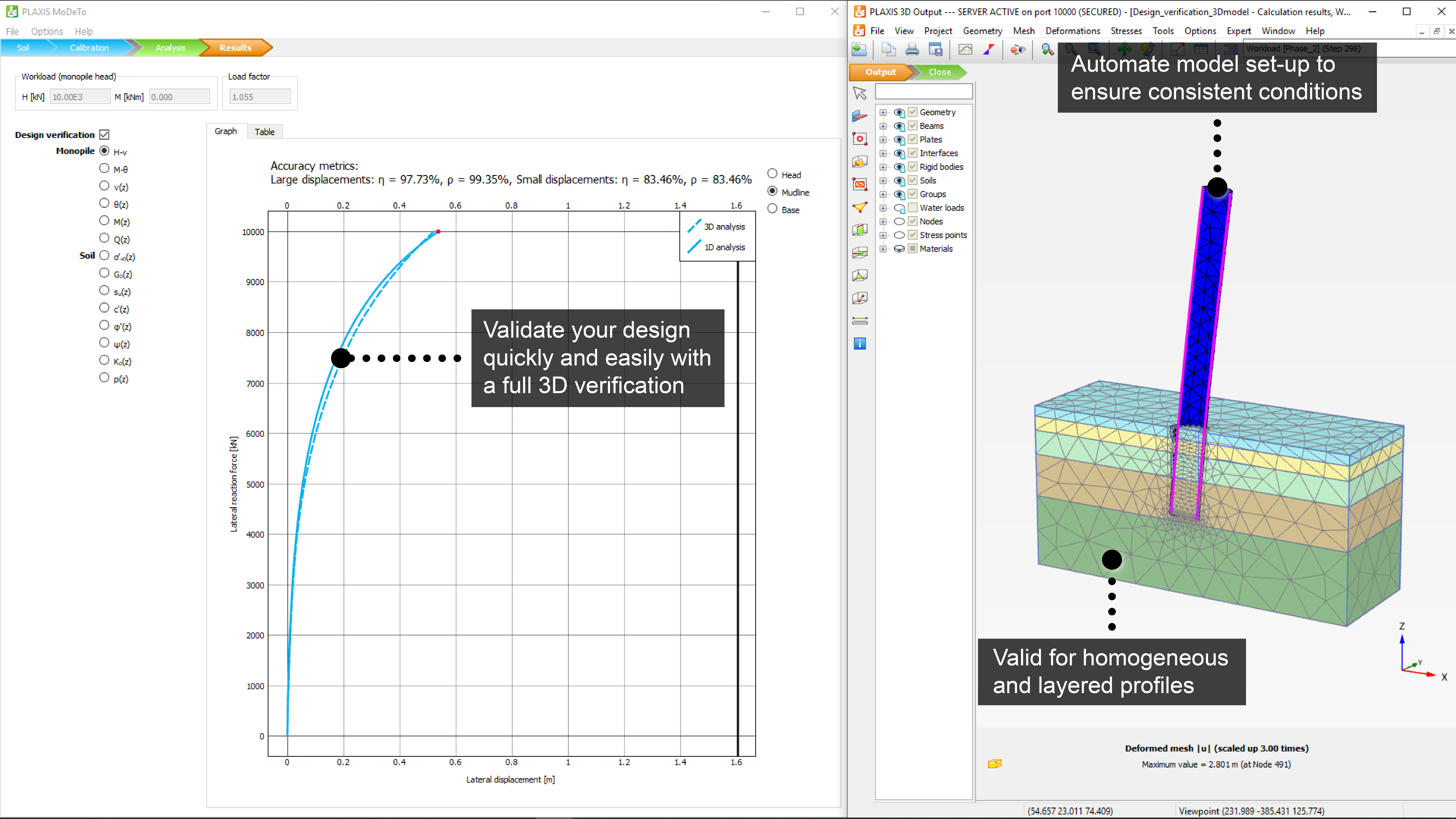 Plaxis Modeto The Design Software For Monopile Offshore Foundations