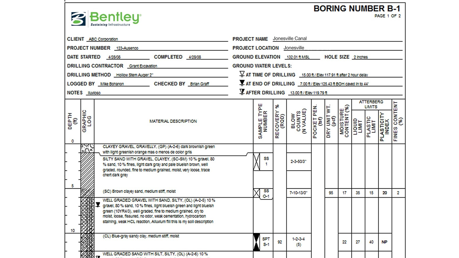 Subsurface Data Management and Reporting Software - gINT logs