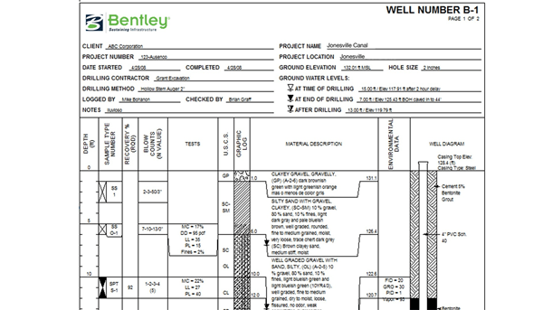 Create geotechnical well logs