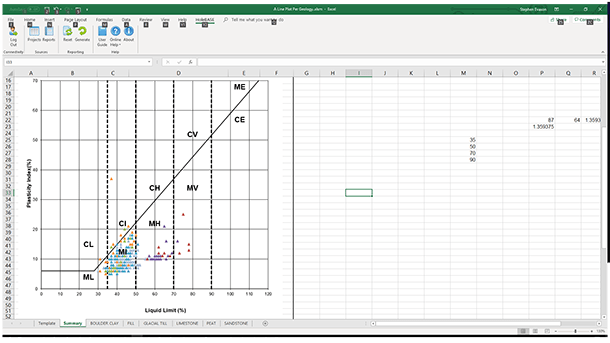 Dynamic Data Analysis using Microsoft Excel