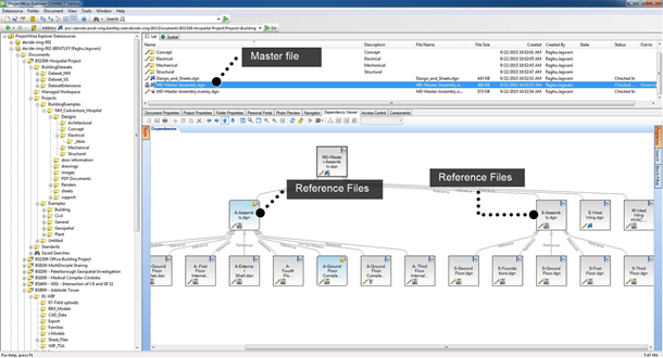 integrate design application and manage dependencies
