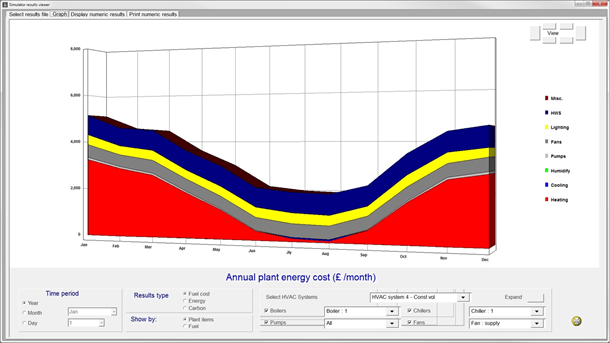 Integrate with building mechanical services data