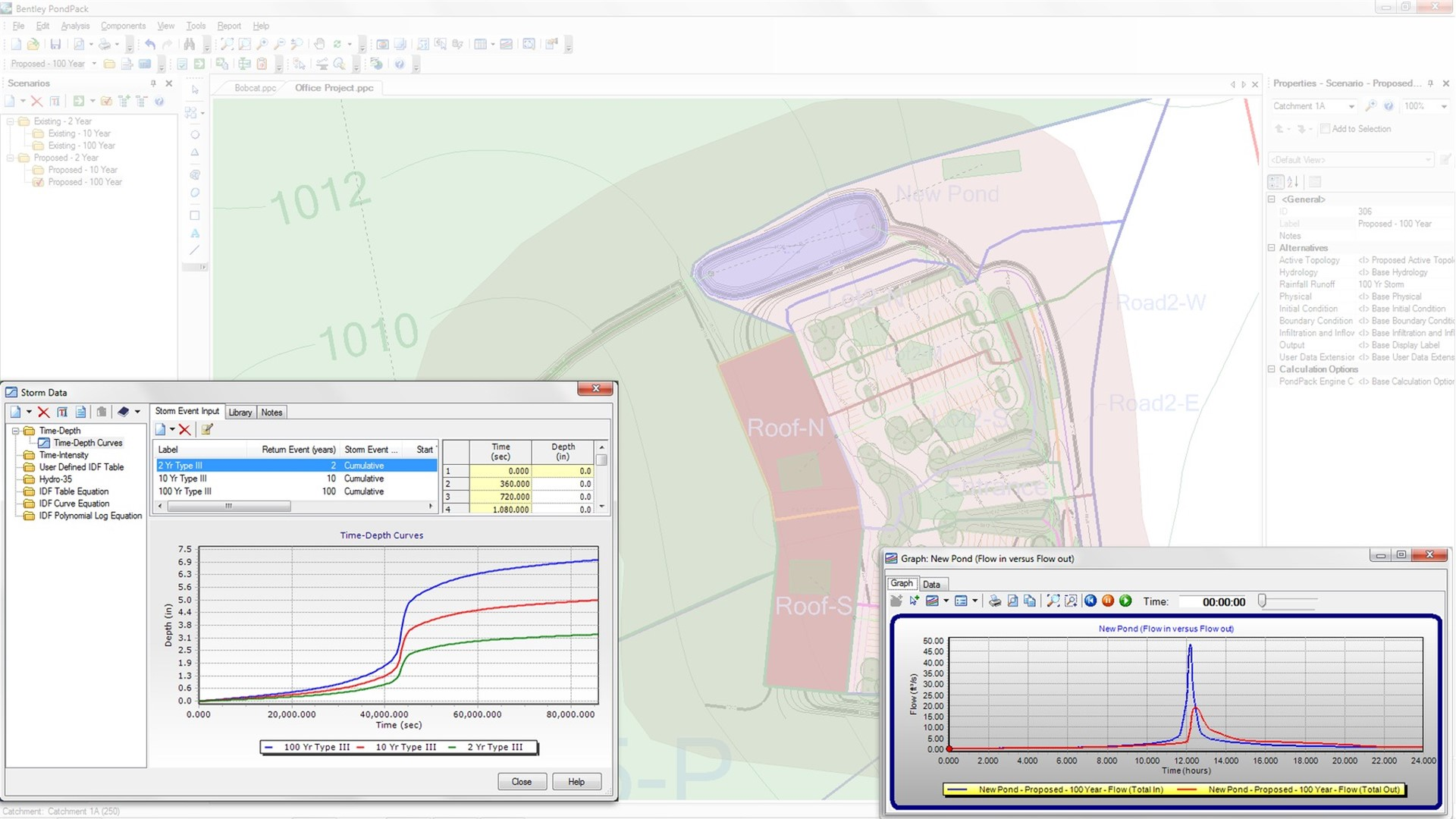 Detention pond design urban hydrology modeling software for Design of oxidation pond numerical