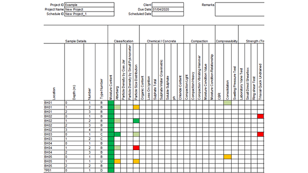 Progress Reporting for Lab Manager